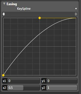 Example of easing on the final keyframe