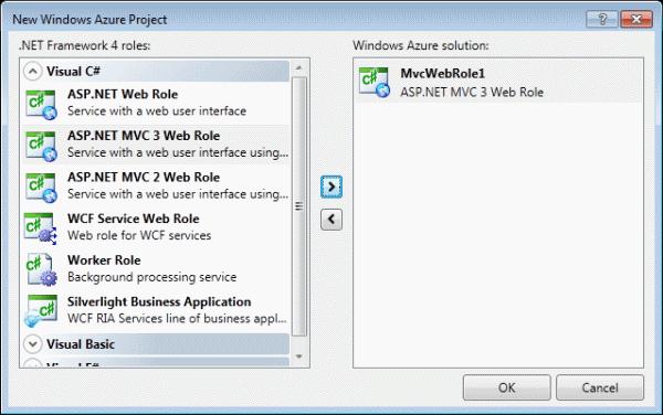 Adding a MVC3 Web Role