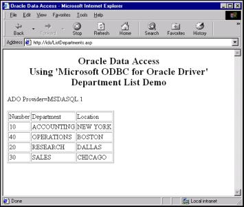 OLE DB Provider & ODBC - Oracle8 and Oracle8i - Oracle tutorial
